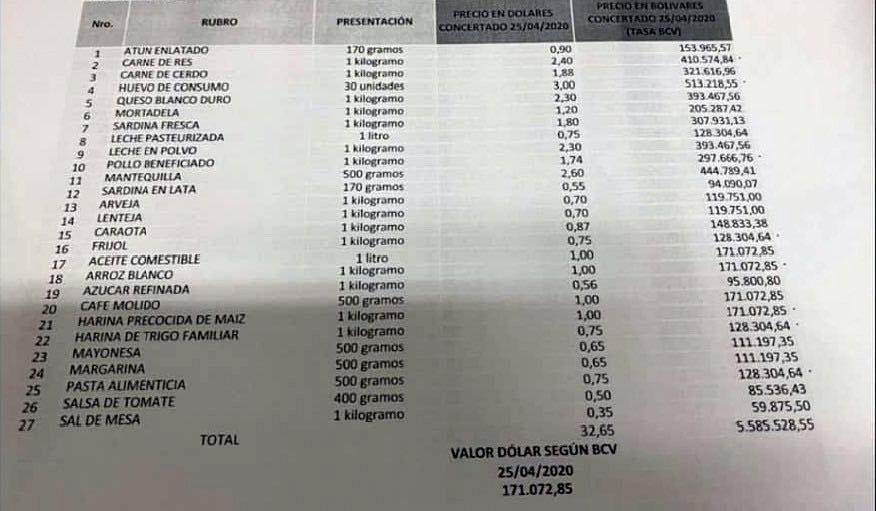 Precios-fijados-venezuela-2020