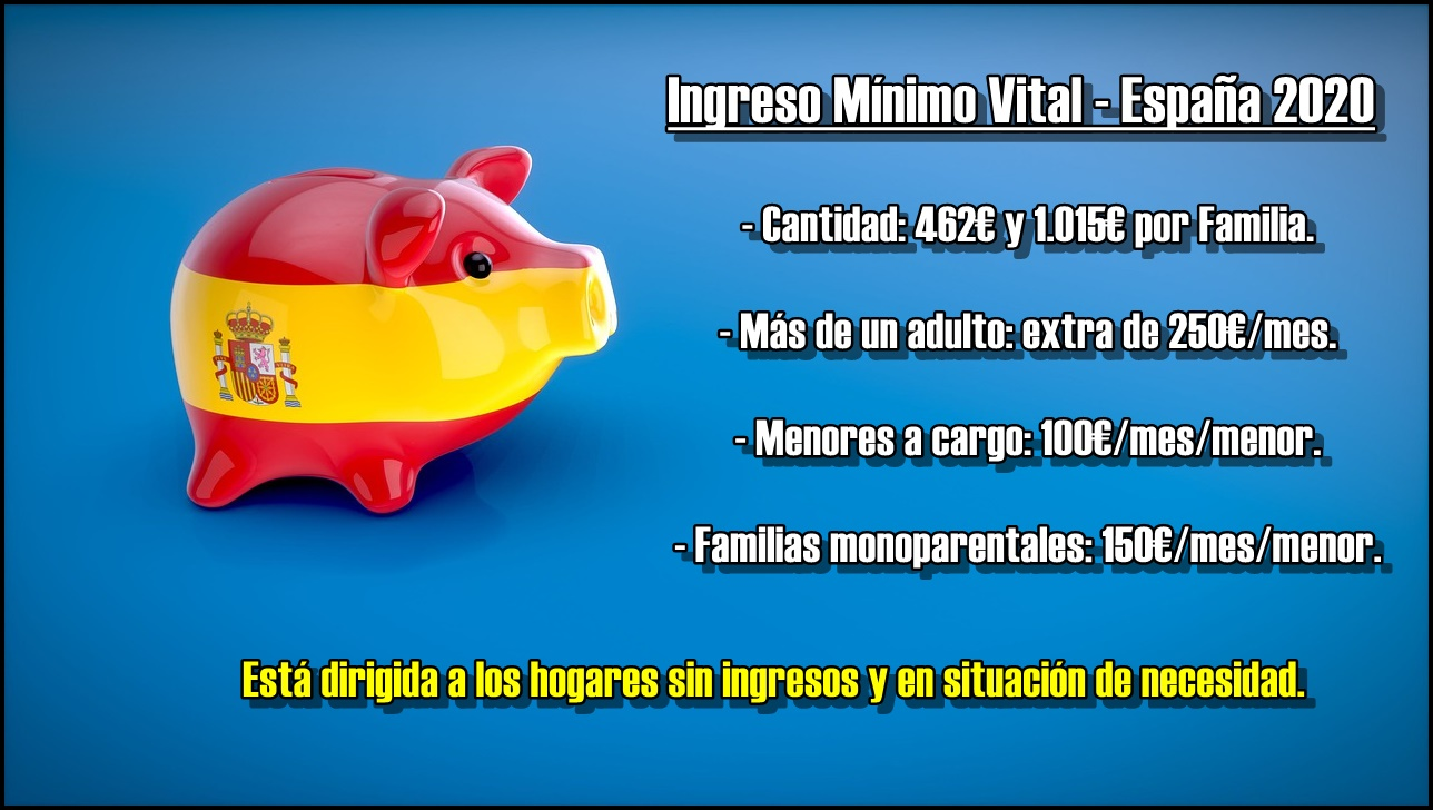 ingreso-minimo-vital-españa